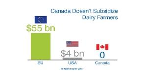 zero subsidies