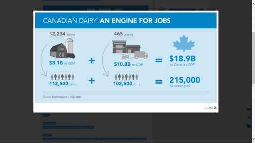 Dairy Industry Statistics